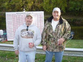 2003 Gamber and Walker